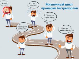 Жизненный цикл проверки баг-репортов