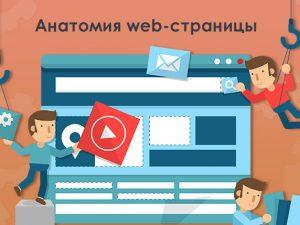 Анатомия веб-страницы