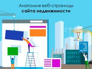 Анатомия веб-страницы сайта недвижимости