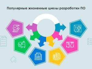 Популярные жизненные циклы разработки ПО