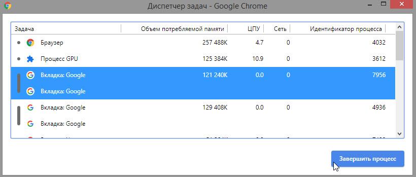15 лайфхаков Google Chrome. Ускорение работы браузера, используя встроенный диспетчер задач