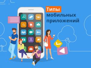 Типы мобильных приложений