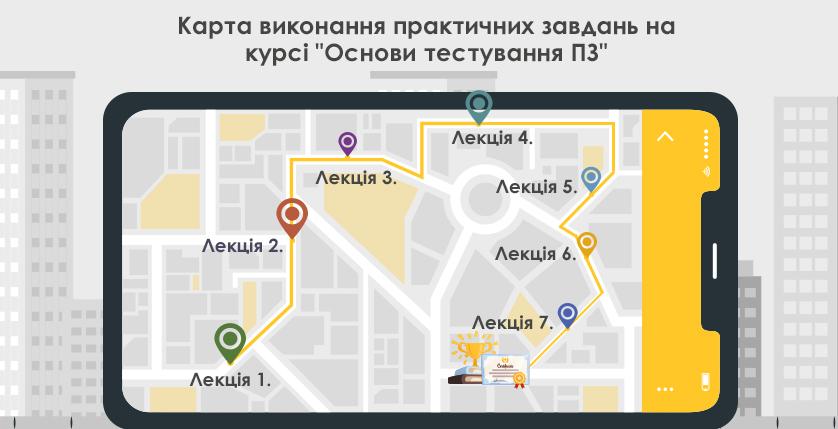 Карта_виконання_завдань_«Основи_тестування_ПЗ»