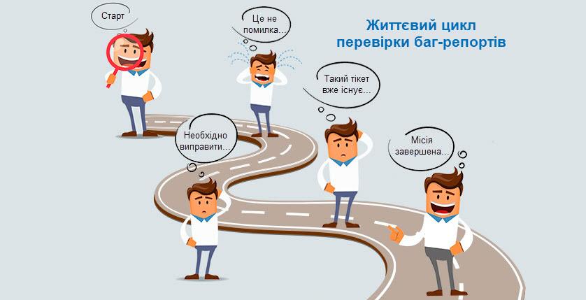 Життєвий цикл перевірки баг-репортів