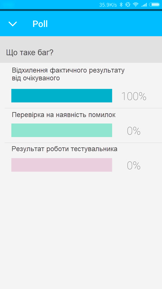 Результати Polls