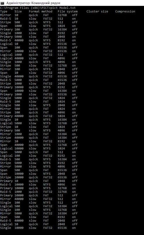 60 тест-кейсів для параметрів з прикладу вище в PICT